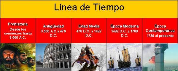 linea_de_tiempo